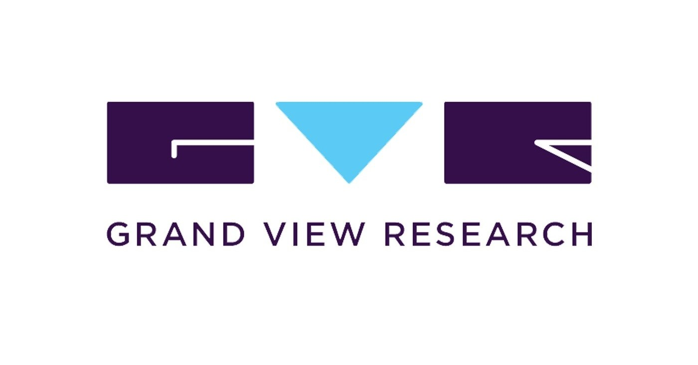 Grand View Research, Inc. (PRNewsfoto/Grand View Research, Inc.)