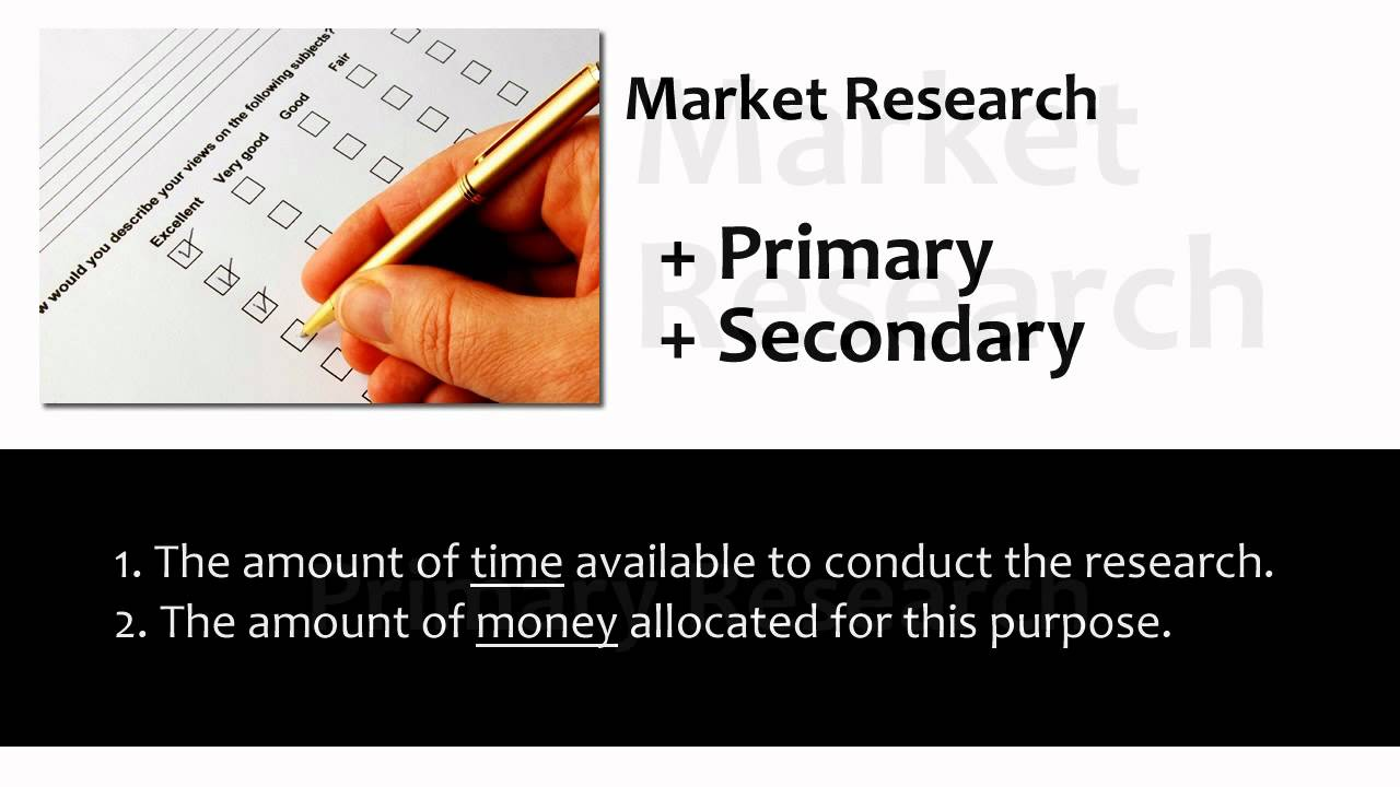 Marketing Briefs: What is Market Research?