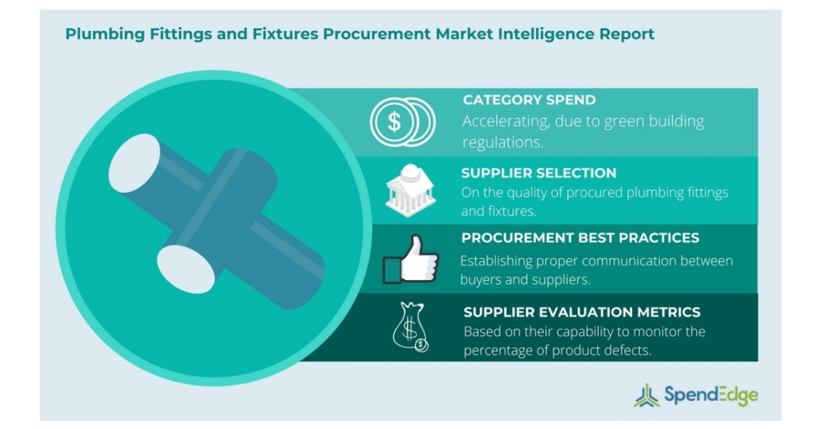 Plumbing Fittings and Fixtures Supply Market Intelligence and Procurement Market Intelligence Report Now Available from SpendEdge