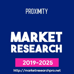 Proximity Top Players, Market Size, Market Share, and Forecast - Extensive Report 2019