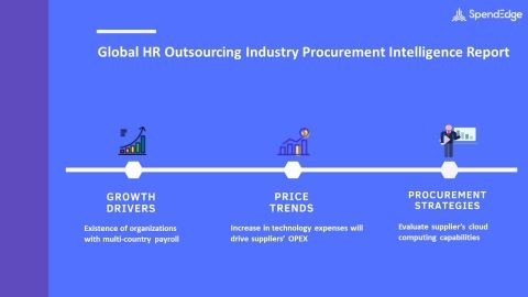 HR Outsourcing Industry Procurement Intelligence Report