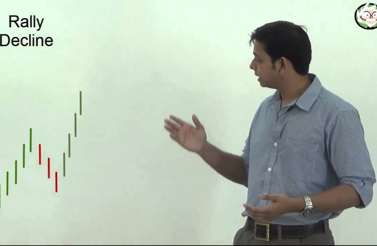 4. How To Identify Stock Market Direction (Trends) Part 1