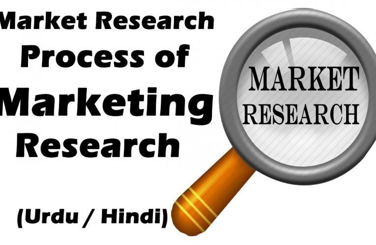 What is  Market Research & Process of Marketing Research ? Urdu / Hindi