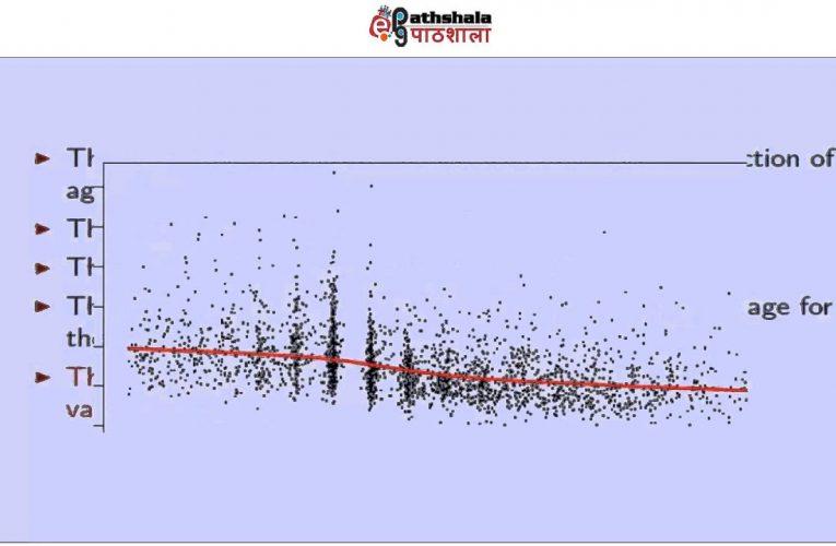 Introduction to Longitudinal Data Analysis