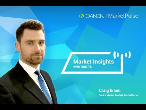 OANDA | Market Insights Podcast (Episode 60)