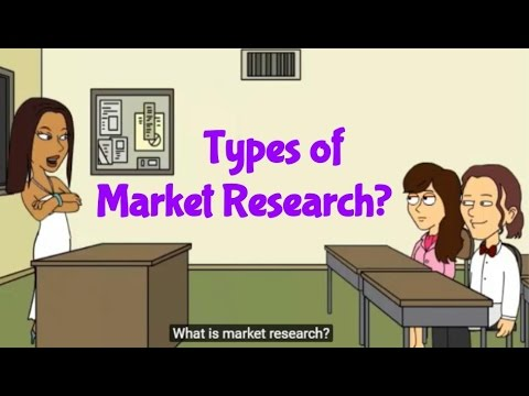 11: Types of Market Research
