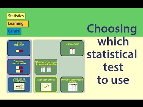 Choosing which statistical test to use – statistics help