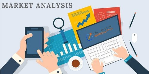 Health Care Credentialing Software Market Intelligence Report Includes Dynamics, Products, Application 2020-2029 – TechnoWeekly