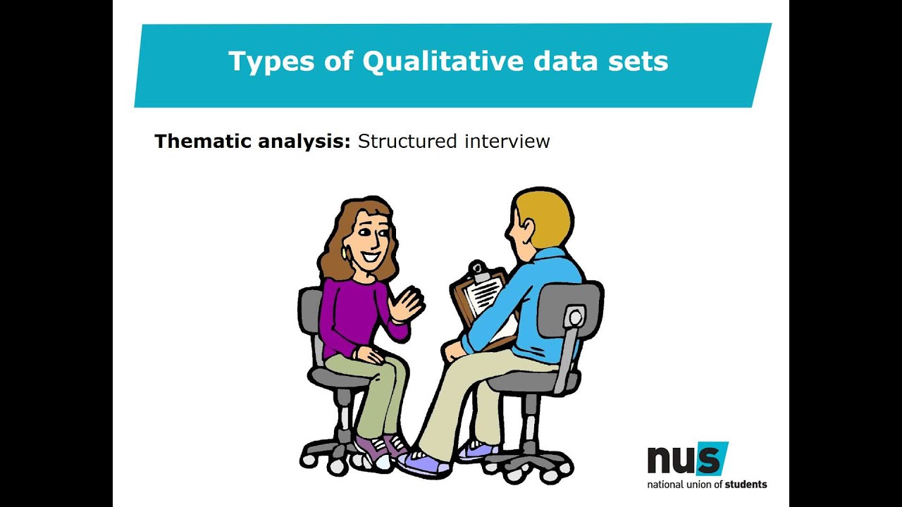 10 Qualitative data analysis
