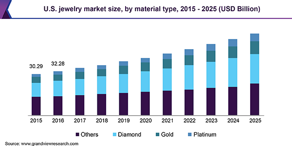 Metallocene Polyethylene Market Intelligence Research Reports for Actionable Insights 2018 to 2025 – The Market Feed
