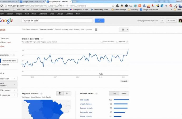Using Google Trends for Marketing Research