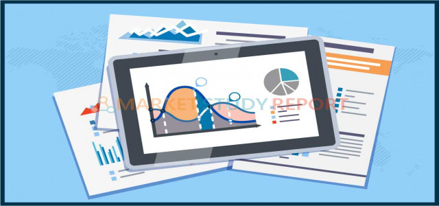 Global Marketing Intelligence Software Market 2020-2025 (Impact of Covid-19)