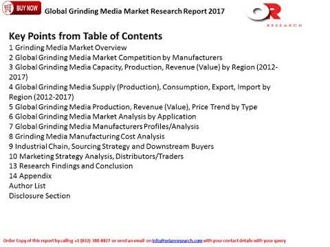 Global Grinding Media Market Research Report 2017