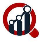 Biofuels Market worth USD 245.48 Billion by 2027,
